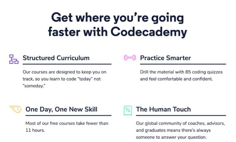 review of codecademy