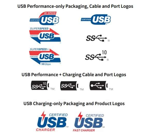 what is the meaning of the usb logo