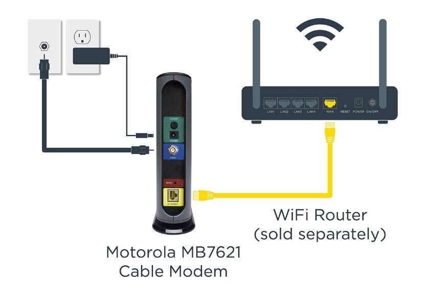 do modems go bad
