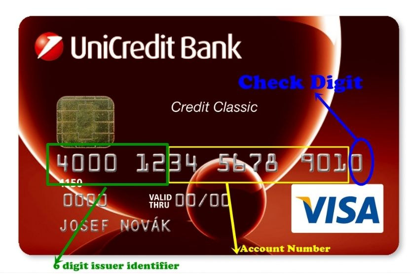 is my credit card number my account number